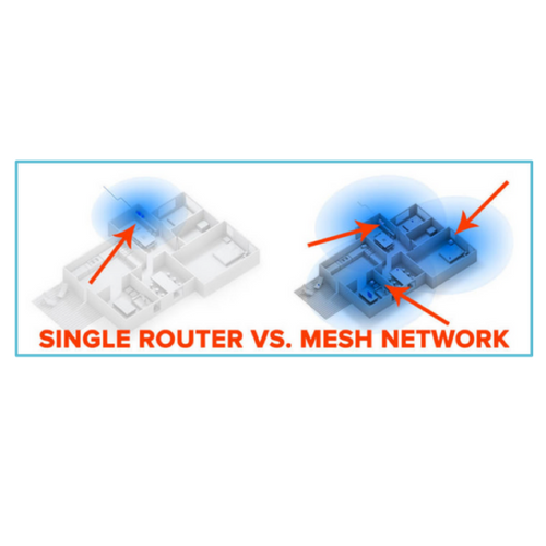 Mesh Networks: Everything you need to know - Tekkie Help